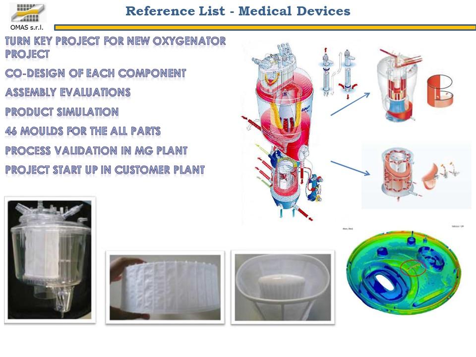 Industrialisierung eines Oxygenators für die Biomedizin